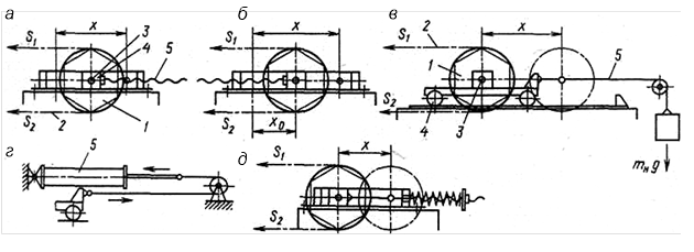 Натяжные устройства транспортеров опора двигателя транспортер т4