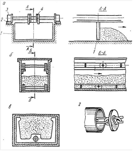 Трубчатые скребковые конвейеры предприятия в которых используется конвейер