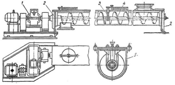 Винтовые конвейеры общего назначения технологическое проектирования хлебоприемных элеваторов