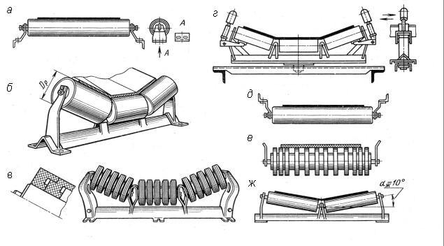 Конвейеры роликовые опоры защита картера на фольксваген транспортер т5