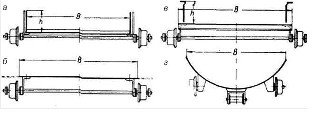 Конструкции пластинчатых конвейеров микроавтобус транспортер цена