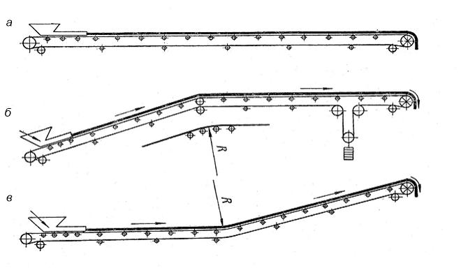 ленточные конвейеры с комбинированной трассой