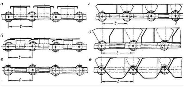 Ширина настила пластинчатого конвейера авито ленточный транспортер б у