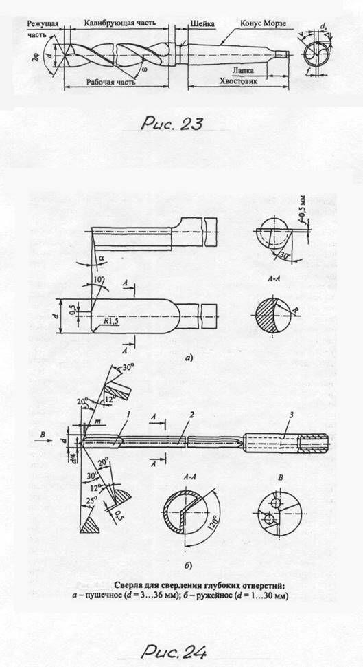 0-11-instrumenty-dlja-obrabotki-otverstij.jpg