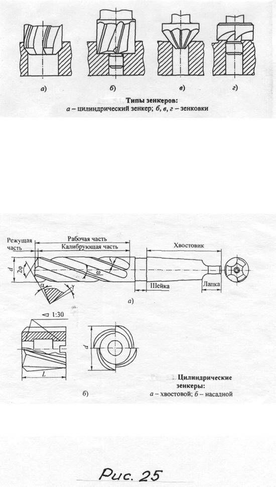 1-11-instrumenty-dlja-obrabotki-otverstij.jpg