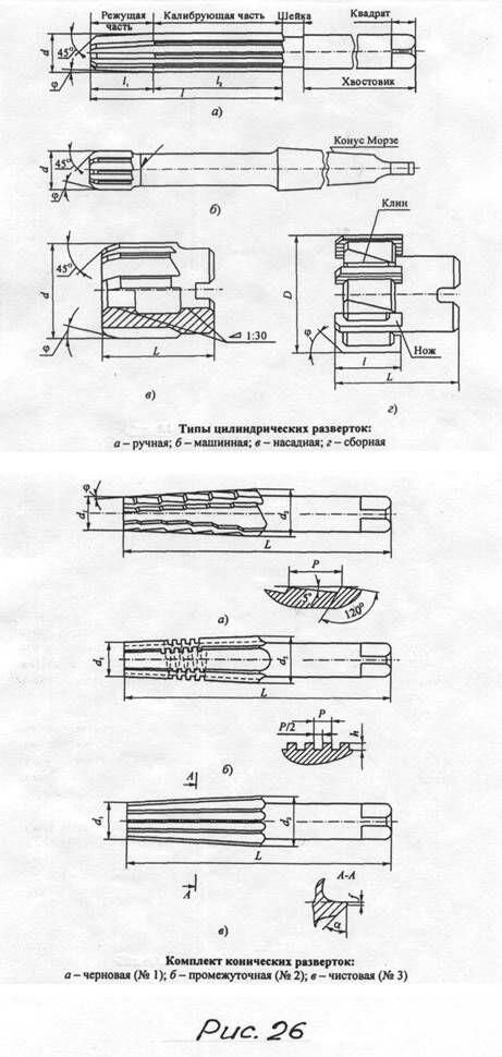 2-11-instrumenty-dlja-obrabotki-otverstij.jpg