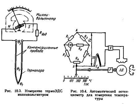 Для присоединения термопар