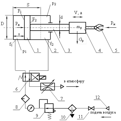 Рис. 10 – Типовая схема