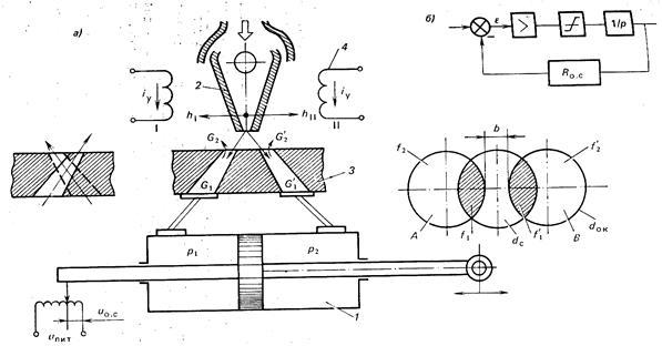Рис.14 – Принципиальная схема