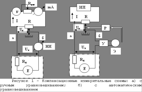Компенсационные схемы преобразователей
