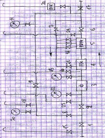 Инструкция байпас хозяйстве на газовом переходу грп в в по