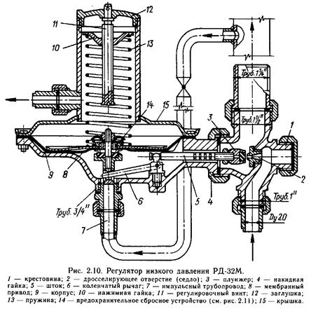 Мембрана рабочая № 9 к регулятору РДСК-50М-3
