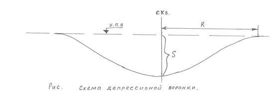 Руководство по проектированию водоотвода и дренажа