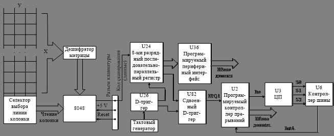 1.48 – Структурная схема