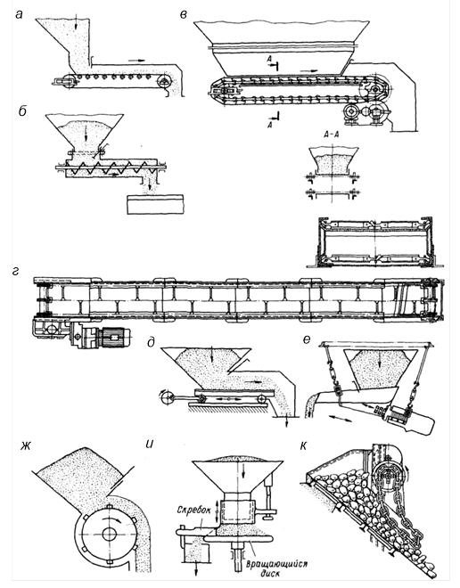 Схемы винтовых конвейеров транспортер грузопассажирский размеры