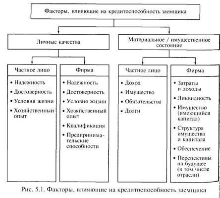 Московский кредитный банк снятие наличных комиссия