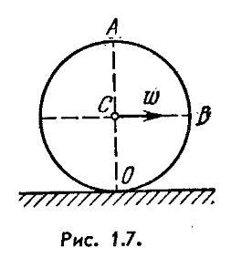 Диск радиуса r вращается вокруг оси по закону — Gerere24ru
